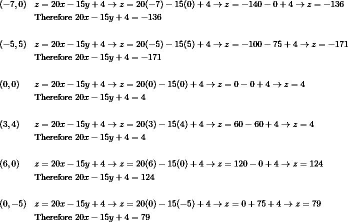 & (-7, 0) && z=20x-15y+4 \rightarrow z=20(-7)-15(0)+4 \rightarrow z=-140-0+4 \rightarrow z=-136\\     & && \text{Therefore} \ 20x-15y+4=-136\\\\& (-5, 5) && z=20x-15y+4 \rightarrow z=20(-5)-15(5)+4 \rightarrow z=-100-75+4 \rightarrow z=-171\\     & && \text{Therefore} \ 20x-15y+4=-171\\\\& (0, 0) && z=20x-15y+4 \rightarrow z=20(0)-15(0)+4 \rightarrow z=0-0+4 \rightarrow z=4\\   & && \text{Therefore} \ 20x-15y+4=4\\\\& (3, 4) && z=20x-15y+4 \rightarrow z=20(3)-15(4)+4 \rightarrow z=60-60+4 \rightarrow z=4\\     & && \text{Therefore} \ 20x-15y+4=4\\\\& (6, 0) && z=20x-15y+4 \rightarrow z=20(6)-15(0)+4 \rightarrow z=120-0+4 \rightarrow z=124\\     & && \text{Therefore} \ 20x-15y+4=124\\\\& (0, -5) && z=20x-15y+4 \rightarrow z=20(0)-15(-5)+4 \rightarrow z=0+75+4 \rightarrow z=79\\     & && \text{Therefore} \ 20x-15y+4=79