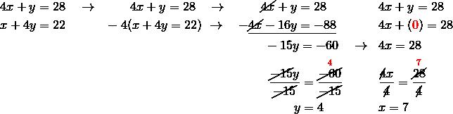 & 4x+y =28 \quad \rightarrow && \qquad 4x+y=28 \quad \rightarrow \qquad \ \ \cancel{4x}+y=28 && 4x+y=28\\& x+4y=22 && -4(x+4y=22) \ \rightarrow \quad -\underline{\cancel{4x}-16y=-88} && 4x+({\color{red}0})=28\\& && \qquad \qquad \qquad \qquad \qquad \qquad \ \ -15y=-60 \quad \rightarrow && 4x=28\\& && \qquad \qquad \qquad \qquad \qquad \qquad \quad \frac{\cancel{-15}y}{\cancel{-15}} = \frac{\overset{{\color{red}4}}{\cancel{-60}}}{\cancel{-15}} && \frac{\cancel{4}x}{\cancel{4}} = \frac{\overset{{\color{red}7}}{\cancel{28}}}{\cancel{4}}\\& && \qquad \qquad \qquad \qquad \qquad \qquad \qquad \quad y=4 && x=7