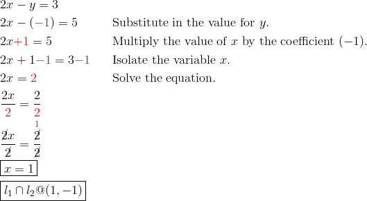 & 2x-y = 3\\& 2x-({\color{red}-1}) = 5 && \text{Substitute in the value for} \ y.\\& 2x {\color{red}+1} = 5 && \text{Multiply the value of} \ x \ \text{by the coefficient} \ (-1).\\& 2x+1 {\color{red}-1} = 3 {\color{red}-1} && \text{Isolate the variable} \ x.\\& 2x = {\color{red}2} && \text{Solve the equation.}\\& \frac{2x}{{\color{red}2}} = \frac{2}{{\color{red}2}}\\& \frac{\cancel{2}x}{\cancel{2}} = \frac{\overset{{\color{red}1}}{\cancel{2}}}{\cancel{2}}\\& \boxed{x = 1}\\& \boxed{l_1 \cap l_2 @ (1,-1)}