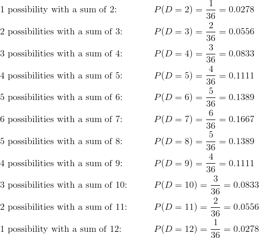 & \text{1 possibility with a sum of 2: } && P(D= 2) = \frac{1}{36} = 0.0278\\& \text{2 possibilities with a sum of 3: } && P(D= 3) = \frac{2}{36} = 0.0556\\& \text{3 possibilities with a sum of 4: } && P(D= 4) = \frac{3}{36} = 0.0833\\& \text{4 possibilities with a sum of 5: } && P(D= 5) = \frac{4}{36} = 0.1111\\& \text{5 possibilities with a sum of 6: } && P(D= 6) = \frac{5}{36} = 0.1389\\& \text{6 possibilities with a sum of 7: } && P(D= 7) = \frac{6}{36} = 0.1667\\& \text{5 possibilities with a sum of 8: } && P(D= 8) = \frac{5}{36} = 0.1389\\& \text{4 possibilities with a sum of 9: } && P(D= 9) = \frac{4}{36} = 0.1111\\& \text{3 possibilities with a sum of 10: } && P(D= 10) = \frac{3}{36} = 0.0833\\& \text{2 possibilities with a sum of 11: } && P(D= 11) = \frac{2}{36} = 0.0556\\& \text{1 possibility with a sum of 12: } && P(D= 12) = \frac{1}{36} = 0.0278