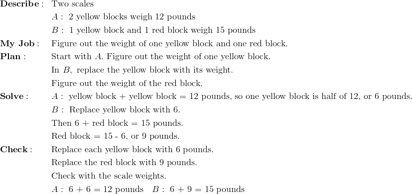 & \mathbf{Describe:} && \text{Two scales}\\&&& A: \ \text{2 yellow blocks weigh 12 pounds}\\&&& B: \ \text{1 yellow block and 1 red block weigh 15 pounds}\\& \mathbf{My \ Job:} && \text{Figure out the weight of one yellow block and one red block.}\\& \mathbf{Plan:} && \text{Start with} \ A. \ \text{Figure out the weight of one yellow block.}\\&&& \text{In} \ B, \ \text{replace the yellow block with its weight.}\\&&& \text{Figure out the weight of the red block.}\\& \mathbf{Solve:} && A: \ \text{yellow block + yellow block  = 12 pounds, so one yellow block is half of 12, or 6 pounds.}\\&&& B: \ \text{Replace yellow block with 6.}\\&&& \text{Then 6 + red block = 15 pounds.}\\&&& \text{Red block = 15 - 6, or 9 pounds.}\\& \mathbf{Check:} && \text{Replace each yellow block with 6 pounds.}\\&&& \text{Replace the red block with 9 pounds.}\\&&& \text{Check with the scale weights.}\\&&& A: \ \text{6 + 6 = 12 pounds} \quad B: \ \text{6 + 9 = 15 pounds}