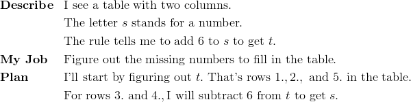 & \mathbf{Describe} && \text{I see a table with two columns}.\\ &&& \text{The letter} \ s \ \text{stands for a number}.\\ &&& \text{The rule tells me to add} \ 6 \ \text{to} \ s \ \text{to get} \ t.\\& \mathbf{My \ Job} && \text{Figure out the missing numbers to fill in the table}.\\& \mathbf{Plan} && \text{I'll start by figuring out} \ t. \ \text{That's rows} \ 1., 2., \ \text{and} \ 5. \ \text{in the table}.\\&&& \text{For rows} \ 3. \ \text{and} \ 4., \text{I will subtract} \ 6 \ \text{from} \ t \ \text{to get} \ s.