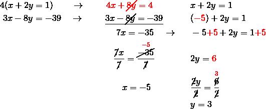 & 4(x+2y=1) \qquad \rightarrow \qquad \ {\color{red}4x+\cancel{8y}=4} && x+2y=1\\& \ 3x-8y=-39 \quad \rightarrow \qquad \ \underline{3x-\cancel{8y}=-39}  && ({\color{red}-5})+2y=1\\& \qquad \qquad \qquad \qquad \qquad \qquad \quad 7x=-35 \quad \rightarrow && -5{\color{red}+5}+2y=1{\color{red}+5}\\& \qquad \qquad \qquad \qquad \qquad \qquad \ \ \frac{\cancel{7}x}{\cancel{7}}=\frac{\overset{{\color{red}-5}}{\cancel{-35}}}{\cancel{7}} && 2y={\color{red}6}\\& \qquad \qquad \qquad \qquad \qquad \qquad \quad \ \ x=-5 && \frac{\cancel{2}y}{\cancel{2}}=\frac{\overset{{\color{red}3}}{\cancel{6}}}{\cancel{2}}\\& && y=3