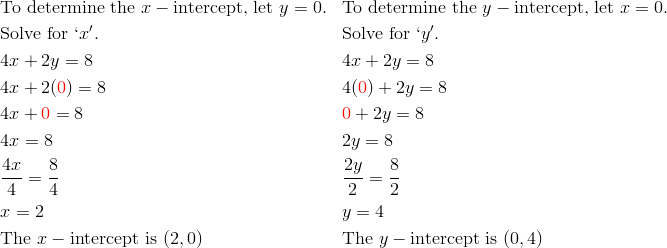 & \text{To determine the }x-\text{intercept, let } y=0. && \text{To determine the } y-\text{intercept, let } x=0.\\& \text{Solve for} \ `x'. && \text{Solve for} \ `y'.\\& 4x+2y=8 && 4x+2y=8\\& 4x+2({\color{red}0})=8 && 4({\color{red}0})+2y=8\\& 4x+{\color{red}0}=8 && {\color{red}0}+2y=8\\   & 4x=8 && 2y=8\\& \frac{4x}{4}=\frac{8}{4} && \frac{2y}{2}=\frac{8}{2}\\& x=2 && y=4\\& \text{The} \ x-\text{intercept is} \ (2, 0) && \text{The} \ y- \text{intercept is} \ (0, 4)