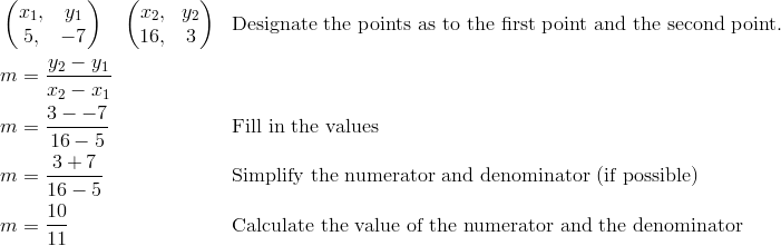 & \begin{pmatrix}  x_1, & y_1 \\  5, & -7 \end{pmatrix} \quad \begin{pmatrix} x_2, & y_2 \\  16, & 3 \end{pmatrix} && \text{Designate the points as to the first point and the second point.}\\& m =\frac{y_2-y_1}{x_2-x_1}\\& m =\frac{3--7}{16-5} && \text{Fill in the values}\\& m =\frac{3+7}{16-5} && \text{Simplify the numerator and denominator (if possible)}\\& m =\frac{10}{11} && \text{Calculate the value of the numerator and the denominator}