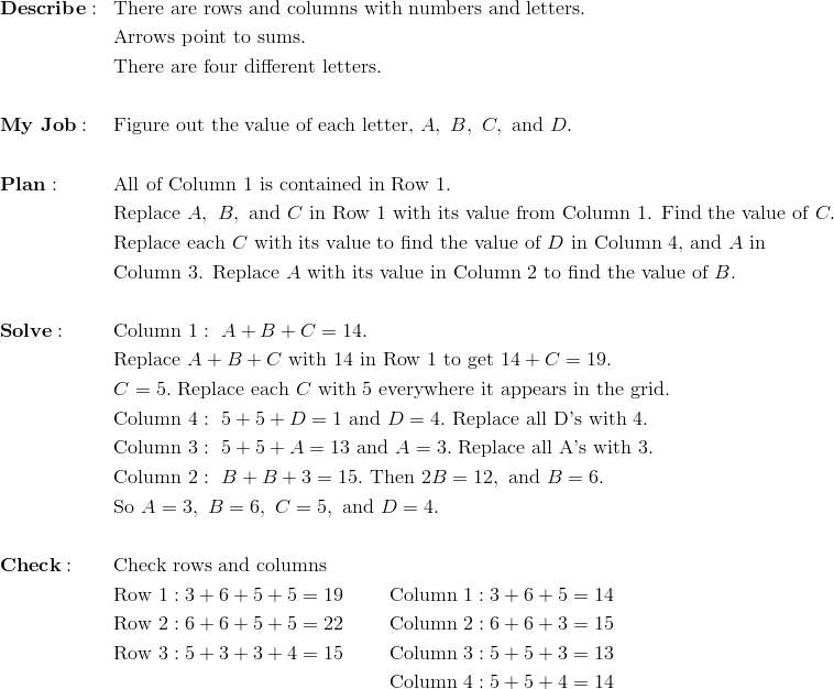 & \mathbf{Describe:} && \text{There are rows and columns with numbers and letters.}\\&&& \text{Arrows point to sums.}\\&&& \text{There are four different letters.}\\\\& \mathbf{My \ Job:} && \text{Figure out the value of each letter,} \ A, \ B, \ C, \ \text{and} \ D.\\\\& \mathbf{Plan:} && \text{All of Column 1 is contained in Row 1.}\\&&& \text{Replace} \ A, \ B, \ \text{and} \ C \ \text{in Row 1 with its value from Column 1. Find the value of} \ C.\\&&& \text{Replace each} \ C \ \text{with its value to find the value of} \ D \ \text{in Column 4, and} \ A \ \text{in}\\&&& \text{Column 3. Replace} \ A \ \text{with its value in Column 2 to find the value of} \ B.\\\\& \mathbf{Solve:} && \text{Column} \ 1: \ A + B + C =14.\\&&& \text{Replace} \ A + B + C \ \text{with 14 in Row 1 to get} \ 14 + C =19.\\&&& C=5. \ \text{Replace each} \ C \ \text{with 5 everywhere it appears in the grid.}\\&&& \text{Column} \ 4: \ 5 + 5 + D =1 \ \text{and} \ D =4.\ \text{Replace all D's with 4.}\\&&& \text{Column} \ 3: \ 5 + 5 + A =13 \ \text{and} \ A =3. \ \text{Replace all A's with 3.}\\&&& \text{Column} \ 2: \ B + B + 3 = 15. \ \text{Then} \ 2B = 12, \ \text{and} \ B =6.\\&&& \text{So} \ A =3, \ B =6, \ C = 5, \ \text{and} \ D =4.\\\\& \mathbf{Check:} && \text{Check rows and columns}\\&&& \text{Row} \ 1: 3 + 6 + 5 + 5 = 19  \qquad \ \text{Column} \ 1: 3 + 6 + 5 = 14\\&&& \text{Row} \ 2: 6 + 6 + 5 + 5 = 22 \qquad \ \text{Column} \ 2: 6 + 6 + 3 = 15\\&&& \text{Row} \ 3: 5 + 3 + 3 + 4 = 15 \qquad \ \text{Column} \ 3: 5 + 5 + 3 = 13\\&&& \qquad \qquad \qquad \qquad \qquad \qquad \qquad \text{Column} \ 4: 5 + 5 + 4 = 14