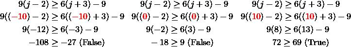 9(j - 2) &\ge 6(j + 3) - 9  &&  \quad 9(j - 2) \ge 6(j + 3) - 9 && \quad \ 9(j - 2) \ge  6(j + 3) - 9\\9(({\color{red}-10})-2) &\ge 6(({\color{red}-10}) + 3) - 9  &&   9(({\color{red}0}) -2) \ge 6(({\color{red}0}) + 3) - 9 && 9(({\color{red}10}) -2) \ge 6(({\color{red}10}) + 3) -9\\9(-12) &\ge 6(-3) - 9 && \quad \ \ 9(-2) \ge 6(3)-9 && \qquad \quad 9(8) \ge 6(13) - 9\\-108 &\ge -27 \ \text{(False)} &&  \qquad -18 \ge 9 \ \text{(False)} && \qquad \quad \ \ 72 \ge 69 \ \text{(True)}