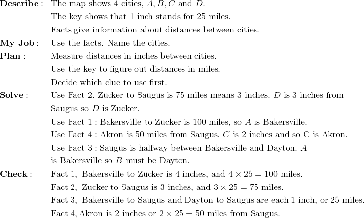 &\mathbf{Describe:} && \text{The map shows} \ 4 \ \text{cities,} \ A, B, C \ \text{and} \ D.\!\\&&& \text{The key shows that 1 inch stands for} \ 25 \ \text{miles.}\!\\&&& \text{Facts give information about distances between cities.}\!\\& \mathbf{My \ Job:} && \text{Use the facts. Name the cities.}\!\\& \mathbf{Plan:} && \text{Measure distances in inches between cities.}\!\\&&& \text{Use the key to figure out distances in miles.}\!\\&&& \text{Decide which clue to use first.}\!\\& \mathbf{Solve:} && \text{Use Fact} \ 2. \ \text{Zucker to Saugus is} \ 75 \ \text{miles means} \ 3 \ \text{inches.} \ D \ \text{is} \ 3 \ \text{inches from}\!\\&&& \text{Saugus so}  \ D \ \text{is Zucker.}\!\\&&& \text{Use Fact} \ 1: \text{Bakersville to Zucker is} \ 100 \ \text{miles, so} \ A \ \text{is Bakersville.}\!\\&&& \text{Use Fact} \ 4: \text{Akron is 50 miles from Saugus.} \ C \ \text{is} \ 2 \ \text{inches and} \ \text{so C is Akron.}\!\\&&& \text{Use Fact} \ 3: \text{Saugus is halfway between Bakersville and Dayton.} \ A \!\\&&&\text{is Bakersville so} \ B \ \text{must be Dayton.}\!\\& \mathbf{Check:} && \text{Fact} \ 1, \ \text{Bakersville to Zucker is} \ 4 \ \text{inches, and} \ 4 \times 25 = 100 \ \text{miles.}\!\\&&& \text{Fact} \ 2, \ \text{Zucker to Saugus is} \ 3 \ \text{inches, and} \ 3 \times 25 = 75 \ \text{miles.}\!\\&&& \text{Fact} \ 3, \ \text{Bakersville to Saugus and Dayton to Saugus are each} \ 1 \ \text{inch, or} \ 25 \ \text{miles.} \!\\&&& \text{Fact} \ 4, \text{Akron  is} \ 2 \ \text{inches or} \ 2 \times 25 = 50 \ \text{miles from Saugus.}