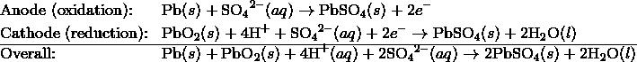 & \text{Anode (oxidation):} && \text{Pb}(s) + \text{SO}{_4}^{2-}(aq) \rightarrow \text{PbSO}_4(s) + 2e^- \\& \text{Cathode (reduction):} && \text{PbO}_2(s) + 4\text{H}^+ + \text{SO}{_4}^{2-}(aq) + 2e^- \rightarrow \text{PbSO}_4(s) + 2\text{H}_2\text{O}(l) \\\hline& \text{Overall:} && \text{Pb}(s) + \text{PbO}_2(s) + 4\text{H}^+(aq) + 2\text{SO}{_4}^{2-}(aq) \rightarrow 2\text{PbSO}_4(s) + 2\text{H}_2\text{O}(l)
