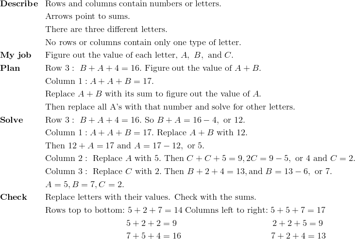& \mathbf{Describe} && \text{Rows and columns contain numbers or letters.}\\&&& \text{Arrows point to sums.}\\&&& \text{There are three different letters.}\\&&& \text{No rows or columns contain only one type of letter.}\\& \mathbf{My \ job} && \text{Figure out the value of each letter,} \ A, \ B, \ \text{and} \ C.\\& \mathbf{Plan} && \text{Row} \ 3: \ B + A + 4 = 16. \ \text{Figure out the value of} \ A + B.\\&&& \text{Column} \ 1: A + A + B = 17.\\&&& \text{Replace} \ A + B \ \text{with its sum to figure out the value of} \ A.\\ &&& \text{Then replace all A's with that number and solve for other letters.}\\& \mathbf{Solve} && \text{Row} \ 3: \ B + A + 4 = 16. \ \text{So} \ B + A = 16 - 4, \ \text{or} \ 12.\\&&& \text{Column} \ 1: A + A + B = 17. \ \text{Replace} \ A + B \ \text{with} \ 12.\\&&& \text{Then} \ 12 + A = 17 \ \text{and} \ A = 17 - 12, \ \text{or} \ 5.\\&&& \text{Column} \ 2: \ \text{Replace}\ A \ \text{with} \ 5. \ \text{Then} \ C + C + 5 = 9, 2C = 9 - 5, \ \text{or} \ 4 \ \text{and} \ C = 2.\\&&& \text{Column} \ 3: \ \text{Replace}\ C \ \text{with} \ 2. \ \text{Then} \ B + 2 + 4 = 13, \text{and} \ B = 13 - 6, \ \text{or} \ 7.\\&&& A = 5, B = 7, C = 2.\\& \mathbf{Check} && \text{Replace letters with their values. Check with the sums.}\\&&& \text{Rows top to bottom:} \ 5 + 2 + 7 = 14 \ \text{Columns left to right:} \ 5 + 5 + 7 = 17\\&&& \qquad \qquad \qquad \qquad \quad \ 5 + 2 + 2 = 9 \qquad \qquad \qquad \qquad \qquad \quad 2 + 2 + 5 = 9\\&&& \qquad \qquad \qquad \qquad \quad \ 7 + 5 + 4 = 16 \qquad \qquad \qquad \qquad \qquad \ 7 + 2 + 4 = 13