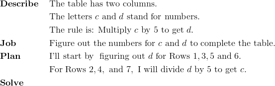 & \mathbf{Describe} && \text{The table has two columns.}\!\\&&& \text{The letters} \ c \ \text{and} \ d \ \text{stand for numbers.}\!\\&&& \text{The rule is: Multiply} \ c \ \text{by} \ 5 \ \text{to get} \ d.\!\\& \mathbf{Job} && \text{Figure out the numbers for} \ c \ \text{and} \ d \ \text{to complete the table.}\!\\& \mathbf{Plan} && \text{I'll start by \ figuring out} \ d \ \text{for Rows} \ 1, 3, 5 \ \text{and} \ 6.\!\\&&& \text{For Rows} \ 2, 4, \ \text{and} \ 7, \ \text{I will divide} \ d \ \text{by} \  5 \ \text{to get} \ c.\!\\& \mathbf{Solve}