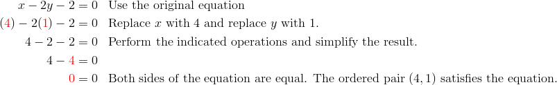 x-2y-2 &= 0 && \text{Use the original equation}\\({\color{red}4})-2({\color{red}1})-2 &= 0 && \text{Replace} \ x \ \text{with} \ 4 \ \text{and replace} \ y \ \text{with} \ 1.\\4-2-2 &= 0 && \text{Perform the indicated operations and simplify the result.}\\4-{\color{red}4} &= 0\\{\color{red}0} &= 0 && \text{Both sides of the equation are equal. The ordered pair} \ (4, 1) \ \text{satisfies the equation.}