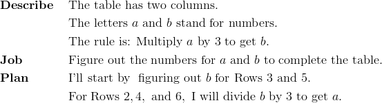 & \mathbf{Describe} && \text{The table has two columns.}\!\\&&& \text{The letters} \ a \ \text{and} \ b \ \text{stand for numbers.}\!\\&&& \text{The rule is: Multiply} \ a \ \text{by} \ 3 \ \text{to get} \ b.\!\\& \mathbf{Job} && \text{Figure out the numbers for} \ a \ \text{and} \ b \ \text{to complete the table.}\!\\& \mathbf{Plan} && \text{I'll start by \ figuring out} \ b \ \text{for Rows} \ 3 \ \text{and} \ 5.\!\\&&& \text{For Rows} \ 2, 4, \ \text{and} \ 6, \ \text{I will divide} \ b \ \text{by} \ 3 \ \text{to get} \ a.