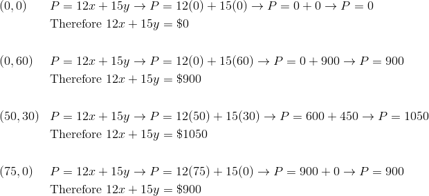& (0, 0) && P=12x+15y \rightarrow P=12(0)+15(0) \rightarrow P=0+0 \rightarrow P=0\\& && \text{Therefore} \ 12x+15y=\$ 0\\\\& (0, 60) && P=12x+15y \rightarrow P=12(0)+15(60) \rightarrow P=0+900 \rightarrow P=900\\& && \text{Therefore} \ 12x+15y=\$ 900\\\\& (50, 30) && P=12x+15y \rightarrow P=12(50)+15(30) \rightarrow P=600+450 \rightarrow P=1050\\& && \text{Therefore} \ 12x+15y=\$ 1050\\\\& (75, 0) && P=12x+15y \rightarrow P=12(75)+15(0) \rightarrow P=900+0 \rightarrow P=900\\& && \text{Therefore} \ 12x+15y=\$ 900