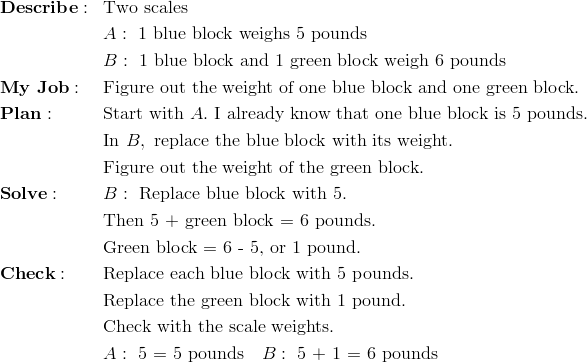 & \mathbf{Describe:} && \text{Two scales}\\&&& A: \ \text{1 blue block weighs 5 pounds}\\&&& B: \ \text{1 blue block and 1 green block weigh 6 pounds}\\& \mathbf{My \ Job:} && \text{Figure out the weight of one blue block and one green block.}\\& \mathbf{Plan:} && \text{Start with} \ A. \ \text{I already know that one blue block is 5 pounds.}\\&&& \text{In} \ B, \ \text{replace the blue block with its weight.}\\&&& \text{Figure out the weight of the green block.}\\& \mathbf{Solve:} && B: \ \text{Replace blue block with 5.}\\&&& \text{Then 5 + green block = 6 pounds.}\\&&& \text{Green block = 6 - 5, or 1 pound.}\\& \mathbf{Check:} && \text{Replace each blue block with 5 pounds.}\\&&& \text{Replace the green block with 1 pound.}\\&&& \text{Check with the scale weights.}\\&&& A: \ \text{5 = 5 pounds} \quad B: \ \text{5 + 1 = 6 pounds}