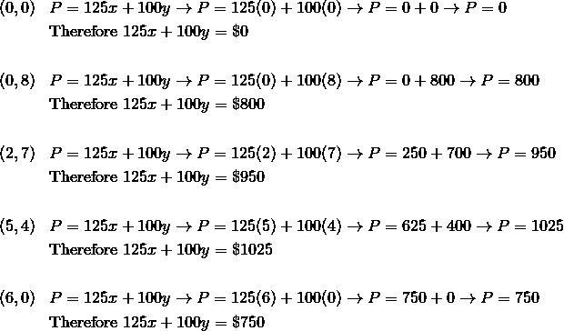 & (0, 0) && P=125x+100y \rightarrow P=125(0)+100(0) \rightarrow P=0+0 \rightarrow P=0\\     & && \text{Therefore} \ 125x+100y=\$ 0\\\\& (0, 8) && P=125x+100y \rightarrow P=125(0)+100(8) \rightarrow P=0+800 \rightarrow P=800\\     & && \text{Therefore} \ 125x+100y=\$ 800\\\\    & (2, 7) && P=125x+100y \rightarrow P=125(2)+100(7) \rightarrow P=250+700 \rightarrow P=950\\     & && \text{Therefore} \ 125x+100y=\$ 950\\\\& (5, 4) && P=125x+100y \rightarrow P=125(5)+100(4) \rightarrow P=625+400 \rightarrow P=1025\\     & && \text{Therefore} \ 125x+100y=\$ 1025\\\\& (6, 0) && P=125x+100y \rightarrow P=125(6)+100(0) \rightarrow P=750+0 \rightarrow P=750\\     & && \text{Therefore} \ 125x+100y=\$ 750