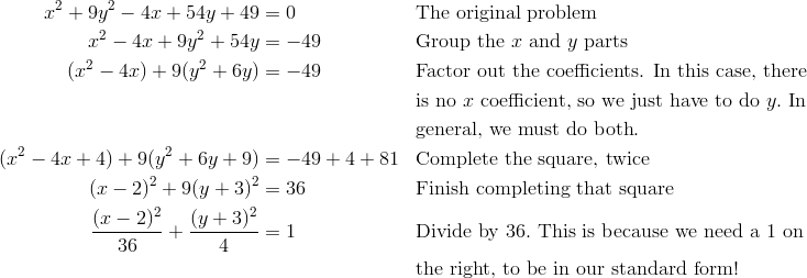 x^2 +9y^2-4x+54y+49 & =0 && \text{The original problem} \\x^2-4x+9y^2 +54y & =-49 && \text{Group the} \ x \ \text{and} \ y \ \text{parts} \\ (x^2-4x)+9(y^2+6y) & =-49 && \text{Factor out the coefficients.  In this case, there}\\&& &\text{is no} \ x \ \text{coefficient, so we just have to do} \  y. \  \text{In}\\&& & \text{general, we must do both}. \\(x^2-4x+4)+9(y^2+6y+9) & =-49+4+81 && \text{Complete the square, twice} \\(x-2)^2+9(y+3)^2 & =36 && \text{Finish completing that square} \\\frac{(x-2)^2}{36} + \frac{(y+3)^2}{4} & =1 && \text{Divide by} \ 36. \  \text{This is because we need a} \ 1 \ \text{on}\\& &&\text{the right, to be in our standard form!}