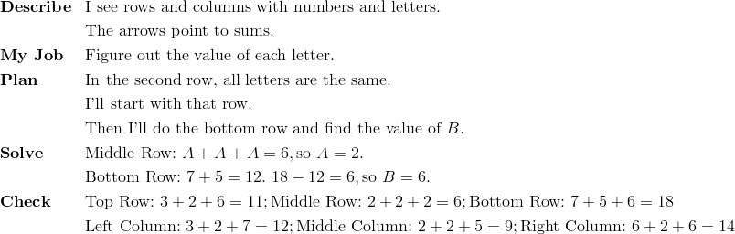 & \mathbf{Describe} && \text{I see rows and columns with numbers and letters}.\\ &&& \text{The arrows point to sums}.\\ & \mathbf{My \ Job} && \text{Figure out the value of each letter}.\\& \mathbf{Plan} && \text{In the second row, all letters are the same}.\\&&& \text{I'll start with that row}.\\&&& \text{Then I'll do the bottom row and find the value of} \ B.\\& \mathbf{Solve} && \text{Middle Row:} \ A + A + A = 6, \text{so} \ A = 2.\\&&& \text{Bottom Row:} \ 7 + 5 = 12. \ 18 - 12 = 6, \text{so} \ B = 6.\\& \mathbf{Check} && \text{Top Row:} \ 3 + 2 + 6 = 11; \text{Middle Row:} \ 2 + 2 + 2 = 6; \text{Bottom Row:} \ 7 + 5 + 6 = 18\\&&& \text{Left Column:} \ 3 + 2 + 7 = 12; \text{Middle Column:} \ 2 + 2 + 5 = 9; \text{Right Column:} \ 6 + 2 + 6 = 14