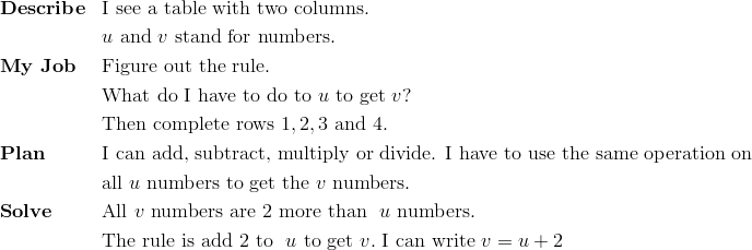 & \mathbf{Describe} && \text{I see a table with two columns}.\\ &&& u \ \text{and} \ v \ \text{stand for numbers}.\\ & \mathbf{My \ Job} && \text{Figure out the rule}.\\&&& \text{What do I have to do to} \ u \ \text{to get} \ v?\\ &&& \text{Then complete rows} \ 1, 2, 3 \ \text{and} \ 4.\\ & \mathbf{Plan} && \text{I can add, subtract, multiply or divide. I have to use the same operation on}\\&&& \text{all} \ u \ \text{numbers to get the} \ v \ \text{numbers}.\\& \mathbf{Solve} && \text{All} \ v \ \text{numbers are} \ 2 \ \text{more than } \ u \ \text{numbers}.\\&&& \text{The rule is add 2 to } \ u \ \text{to get} \ v. \ \text{I can write} \ v=u+2