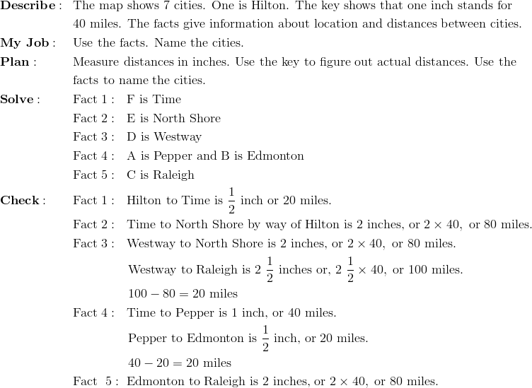 & \mathbf{Describe:} && \text{The map shows 7 cities. One is Hilton. The key shows that one inch stands for}\\&&& \text{40 miles. The facts give information about location and distances between cities.}\\& \mathbf{My \ Job:} && \text{Use the facts. Name the cities.}\\& \mathbf{Plan:} && \text{Measure distances in inches. Use the key to figure out actual distances. Use the}\\&&& \text{facts to name the cities.}\\& \mathbf{Solve:} && \text{Fact} \ 1: \ \ \text{F is Time}\\&&& \text{Fact} \ 2: \ \ \text{E is North Shore}\\&&& \text{Fact} \ 3: \ \ \text{D is Westway}\\&&& \text{Fact} \ 4: \ \ \text{A is Pepper and B is Edmonton}\\&&& \text{Fact} \ 5: \ \ \text{C is Raleigh}\\& \mathbf{Check:} && \text{Fact} \ 1: \ \ \text{Hilton to Time is} \ \frac{1}{2} \ \text{inch or} \ 20 \ \text{miles.}\\&&& \text{Fact} \ 2: \ \ \text{Time to North Shore by way of Hilton is} \ 2 \ \text{inches, or} \  2 \times 40, \ \text{or} \ 80 \ \text{miles.}\\&&& \text{Fact} \ 3: \ \ \text{Westway to North Shore is} \ 2 \ \text{inches, or} \ 2 \times 40, \ \text{or} \ 80 \ \text{miles.}\\&&& \qquad \qquad \ \text{Westway to Raleigh is} \ 2 \ \frac{1}{2} \ \text{inches or,} \ 2 \ \frac{1}{2} \times 40, \ \text{or} \ 100 \ \text{miles.}\\&&& \qquad \qquad \ 100 - 80 = 20 \ \text{miles}\\&&& \text{Fact} \ 4: \ \ \text{Time to Pepper is} \ 1 \ \text{inch, or} \ 40 \ \text{miles.}\\&&& \qquad \qquad \ \text{Pepper to Edmonton is} \ \frac{1}{2} \ \text{inch, or} \ 20 \ \text{miles.}\\&&& \qquad \qquad \ 40 - 20 = 20 \ \text{miles}\\&&& \text{Fact} \ \ 5: \ \text{Edmonton to Raleigh is} \ 2 \ \text{inches, or} \ 2 \times 40, \ \text{or} \ 80 \ \text{miles.}