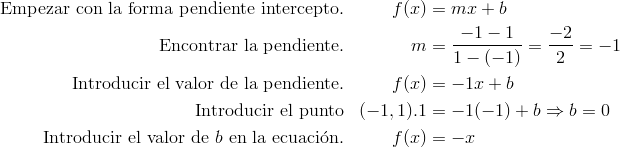 \text{Empezar con la forma pendiente intercepto}. && f(x) & = mx + b\\\text{Encontrar la pendiente}.&& m& =\frac {-1-1}{1-(-1)}=\frac {-2}{2} = -1\\\text{Introducir el valor de la pendiente}.&& f(x) & = -1x + b\\\text{Introducir el punto} && (-1, 1). 1 & =-1(-1)+b\Rightarrow b=0\\\text{Introducir el valor de} \ b \ \text{en la ecuaci\'{o}n}.&& f(x) & = -x