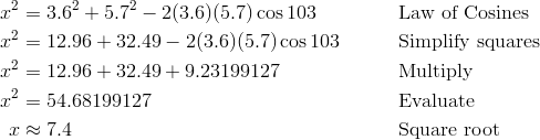 x^2 & = 3.6^2 + 5.7^2 - 2(3.6)(5.7) \cos 103 && \text{Law of Cosines} \\ x^2 & = 12.96 + 32.49 - 2(3.6)(5.7) \cos 103 && \text{Simplify squares} \\ x^2 & = 12.96 + 32.49 + 9.23199127 && \text{Multiply} \\ x^2 & = 54.68199127 && \text{Evaluate} \\ x & \approx 7.4 && \text{Square root}