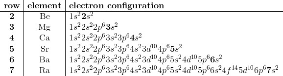 \begin{array}{c|c|l} \mathbf{row} & \mathbf{element} & \mathbf{electron \ configuration} \\\hline\mathbf{2}&\text{Be}&1s^2\mathbf{2}s^2\\\mathbf{3}&\text{Mg}&1s^22s^22p^6\mathbf{3}s^2\\\mathbf{4}&\text{Ca}&1s^22s^22p^63s^23p^6\mathbf{4}s^2\\\mathbf{5}&\text{Sr}&1s^22s^22p^63s^23p^64s^23d^{10}4p^6\mathbf{5}s^2\\\mathbf{6}&\text{Ba}&1s^22s^22p^63s^23p^64s^23d^{10}4p^65s^24d^{10}5p^6\mathbf{6}s^2\\\mathbf{7}&\text{Ra}&1s^22s^22p^63s^23p^64s^23d^{10}4p^65s^24d^{10}5p^66s^24f^{14}5d^{10}6p^6\mathbf{7}s^2\\\end{array}