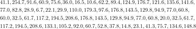 & 41.1, 254.7, 91.6, 60.9, 75.6, 36.0, 16.5, 10.6, 62.2, 89.4, 124.9, 176.7, 121.6, 135.6, 141.6,\\& 77.0, 82.8, 28.9, 6.7, 22.1, 29.9, 110.0, 179.3, 97.6, 176.8, 143.5, 129.8, 94.9, 77.0, 60.8,\\& 60.0, 32.5, 61.7, 117.2, 194.5, 208.6, 176.8, 143.5, 129.8, 94.9, 77.0, 60.8, 20.0, 32.5, 61.7,\\& 117.2, 194.5, 208.6, 133.1, 105.2, 92.0, 60.7, 52.8, 37.8, 14.8, 23.1, 41.3, 75.7, 134.6, 148.8