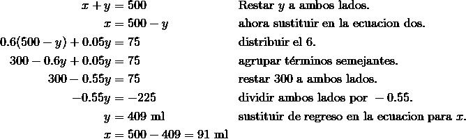 x + y & = 500 && \text{Restar}\ y\ \text{a ambos lados.}\\x & = 500 -y && \text{ahora sustituir en la ecuacion dos.}\\0.6(500 - y) + 0.05y & = 75 && \text{distribuir el}\ 6.\\300-0.6y + 0.05y  & = 75 && \text{agrupar t\'{e}rminos semejantes.}\\300 - 0.55y & = 75 && \text{restar}\ 300\ \text{a ambos lados.}\\-0.55y & = -225 && \text{dividir ambos lados por}\ -0.55.\\y & = 409\ \text{ml} && \text{sustituir de regreso en la ecuacion para}\ x.\\x & = 500 - 409 = 91\ \text{ml}