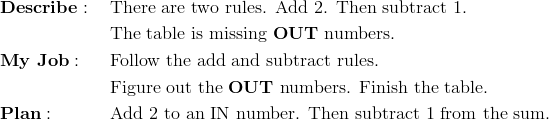 & \mathbf{Describe:} && \text{There are two rules. Add 2. Then subtract 1.}\\&&& \text{The table is missing} \ \mathbf{OUT} \ \text{numbers.}\\& \mathbf{My \ Job:} && \text{Follow the add and subtract rules.}\\&&& \text{Figure out the} \ \mathbf{OUT} \ \text{numbers. Finish the table.}\\& \mathbf{Plan:} && \text{Add 2 to an IN number. Then subtract 1 from the sum.}