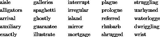 & \text{aisle} && \text{galleries} && \text{interrupt} && \text{plague} && \text{struggling} \\& \text{alligators} && \text{spaghetti} && \text{irregular} && \text{prologue} && \text{unrhymed} \\& \text{arrival} && \text{ghostly} && \text{island} && \text{referred} && \text{waterlogge} \\& \text{auxiliary} && \text{guarantee} && \text{mirror} && \text{rhubarb} && \text{dwriggling} \\& \text{exactly} && \text{illustrate} && \text{mortgage} && \text{shrugged} && \text{wrist}