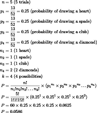 n & = 5 \ (5 \ \text{trials})\\p_1 & = \frac{13}{52} = 0.25 \ (\text{probability of drawing a heart})\\p_2 & = \frac{13}{52} = 0.25 \ (\text{probability of drawing a spade})\\p_3 & = \frac{13}{52} = 0.25 \ (\text{probability of drawing a club})\\p_4 & = \frac{13}{52} = 0.25 \ (\text{probability of drawing a diamond})\\n_1 & = 1 \ (1 \ \text{heart})\\n_2 & = 1 \ (1 \ \text{spade})\\n_3 & = 1 \ (1 \ \text{club})\\n_4 & = 2 \ (2 \ \text{diamonds})\\k & = 4 \ (\text{4 possibilities})\\P & = \frac{n!}{n_1!n_2!n_3! \ldots n_k!} \times (p_1{^{n_1}} \times p_2{^{n_2}} \times p_3{^{n_3}} \ldots p_k{^{n_k}})\\P & = \frac{5!}{1!1!1!2!} \times (0.25^1 \times 0.25^1 \times 0.25^1 \times 0.25^2)\\P & = 60 \times 0.25 \times 0.25\times 0.25\times 0.0625\\P & = 0.0586