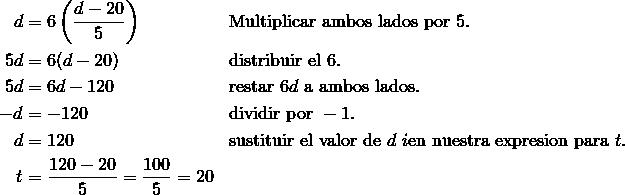 d & = 6 \left (\frac {d-20}{5}  \right ) && \text{Multiplicar ambos lados por}\ 5.\\5d & = 6(d - 20) && \text{distribuir el}\ 6.\\5d & = 6d - 120 && \text{restar}\ 6d\ \text{a ambos lados.}\\-d & = -120 && \text{dividir por}\ -1.\\d & = 120 && \text{sustituir el valor de}\ d\ i\text{en nuestra expresion para}\ t.\\t & = \frac {120 - 20}{5}=\frac {100}{5}=20