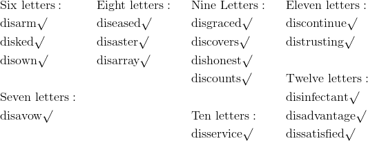 &\text{Six letters}: && \text{Eight letters}: && \text{Nine Letters}: && \text{Eleven letters}:\\&\text{disarm}\surd && \text{diseased}\surd && \text{disgraced} \surd && \text{discontinue}\surd\\&\text{disked}\surd && \text{disaster}\surd && \text {discovers}\surd && \text{distrusting}\surd\\&\text{disown}\surd && \text{disarray}\surd && \text{dishonest}\surd\\ & && &&\text{discounts}\surd && \text{Twelve letters}:\\ &\text{Seven letters}: && && &&\text{disinfectant}\surd\\&\text{disavow}\surd && && \text{Ten letters}: && \text{disadvantage}\surd\\& && && \text{disservice}\surd && \text{dissatisfied}\surd