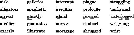 & \text{ai\underline{sl}e} && \text{ga\underline{ll}e\underline{r}ies} && \text{inte\underline{rr}upt} && \text{p\underline{l}a\underline{g}ue} && \text{st\underline{r}u\underline{ggl}\underline{i}ng}\\& \text{a\underline{ll}i\underline{g}ato\underline{r}s} && \text{spa\underline{gh}etti} && \text{i\underline{rr}e\underline{g}u\underline{l}a\underline{r}} && \text{p\underline{r}o\underline{l}o\underline{g}ue} && \text{un\underline{rhy}med}\\& \text{a\underline{rr}ival} && \text{\underline{gh}ost\underline{l}y} && \text{i\underline{sl}and} && \text{\underline{r}efe\underline{rr}ed} && \text{wate\underline{r\underline{l}}o\underline{gg}ed}\\& \text{au\underline{x}i\underline{l}i\underline{r}y} && \text{\underline{gu}a\underline{r}antee} && \text{mi\underline{rr}o\underline{r}} && \text{\underline{rh}uba\underline{r}b} && \text{\underline{wr}i\underline{gg\underline{l}}ing}\\& \text{e\underline{x}act\underline{l}y} && \text{i\underline{ll}ust\underline{r}ate} && \text{mo\underline{r\underline{tg}}age} && \text{sh\underline{r}u\underline{gg}ed} && \text{\underline{wr}ist}