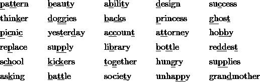 & \text{\underline{p}a\underline{tt}ern} && \text{\underline{b}eau\underline{t}y} && \text{a\underline{b}ili\underline{t}y} && \text{\underline{d}esign} && \text{su\underline{c}cess} \\& \text{thin\underline{k}er} && \text{\underline{d}o\underline{gg}ies} && \text{\underline{b}a\underline{ck}s} && \text{\underline{p}rincess} && \text{\underline{gh}os\underline{t}} \\& \text{\underline{p}i\underline{c}ni\underline{c}} && \text{yes\underline{t}er\underline{d}ay} && \text{a\underline{cc}oun\underline{t}} && \text{a\underline{tt}orney} && \text{ho\underline{bb}y} \\& \text{re\underline{p}lace} && \text{su\underline{pp}ly} && \text{li\underline{b}rary} && \text{\underline{b}o\underline{tt}le} && \text{re\underline{dd}es\underline{t}} \\& \text{s\underline{ch}ool} && \text{\underline{k}i\underline{ck}ers} && \text{\underline{t}o\underline{g}ether} && \text{hun\underline{g}ry} && \text{su\underline{pp}lies} \\& \text{as\underline{k}ing} && \text{\underline{b}a\underline{tt}le} && \text{socie\underline{t}y} && \text{unha\underline{pp}y} && \text{gran\underline{d}mother}