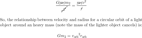 \frac{G\cancel{m_1}m_2}{\cancelto{r}{r^2}} = \frac{\cancel{m_1}v^2}{\cancel{r}}\intertext{So, the relationship between velocity and radius for a circular orbit of a light object around an heavy mass (note the mass of the lighter object cancels) is:}Gm_2 = {v_{\text{orb}}}^2 r_{\text{orb}}